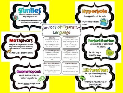 ... ,onomatopoeia, alliteration definition posters and worksheets