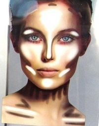 I've always wondered where to use the highlighter Makeup contouring and highlighting