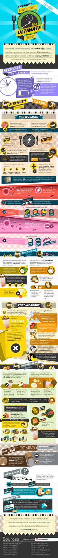 Guide to Workout Nutrition