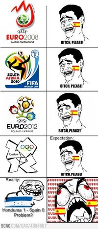 Spain Olympic Rage.. Honduras? Really Spain? Really?..