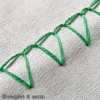 closed blanket stitch: fig 3