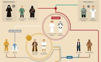 The Star Wars Saga As Told In Snazzy Infographics