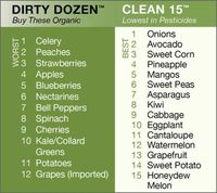 What produce to buy organic