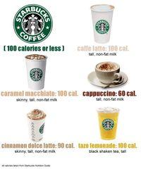 Smart Starbucks Drink Choices