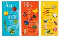 Boddlerbites.com abc cards with healthy foods